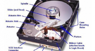 Data Recovery & Hdd Klinik